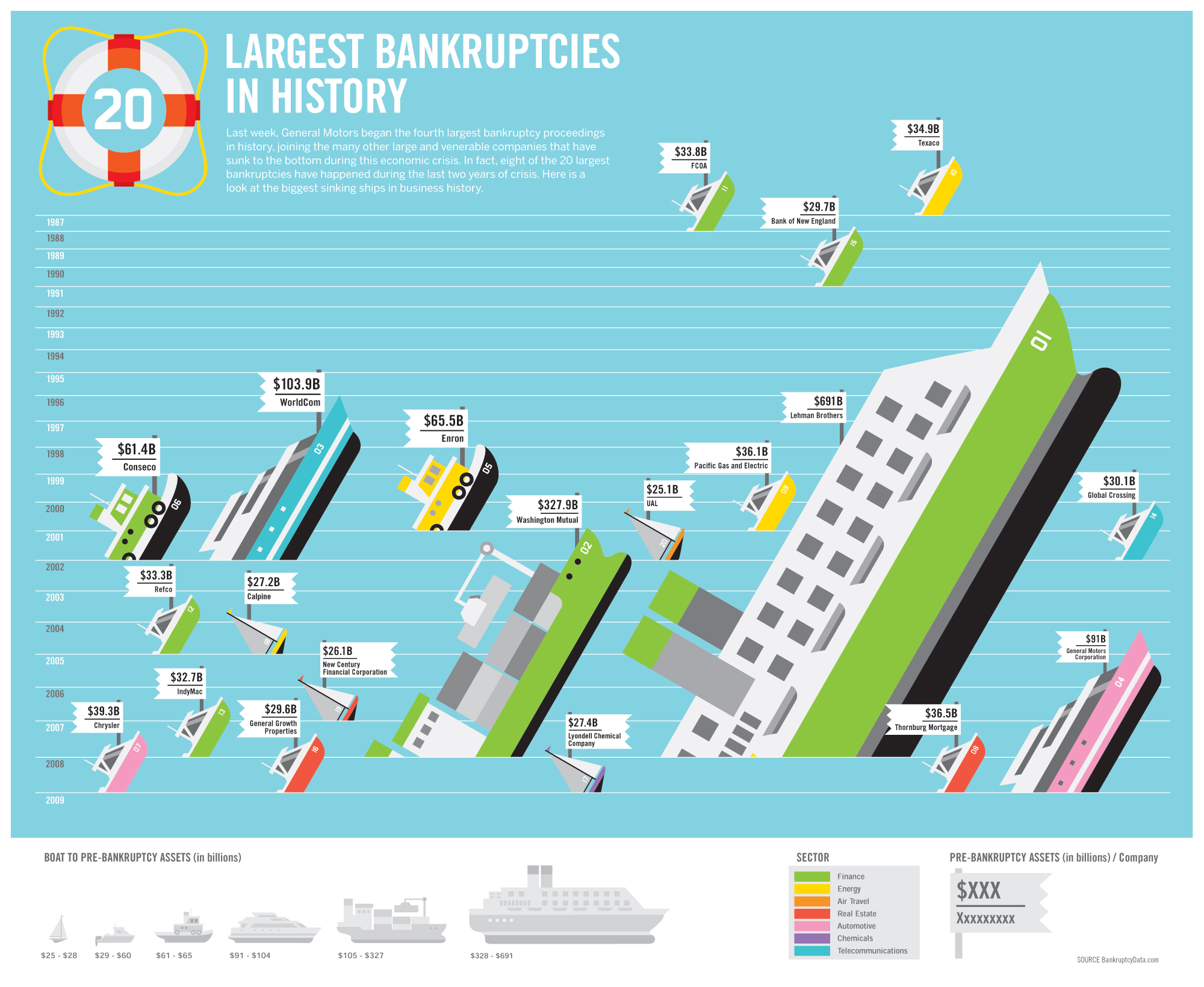 14 Great Infographic Examples Images