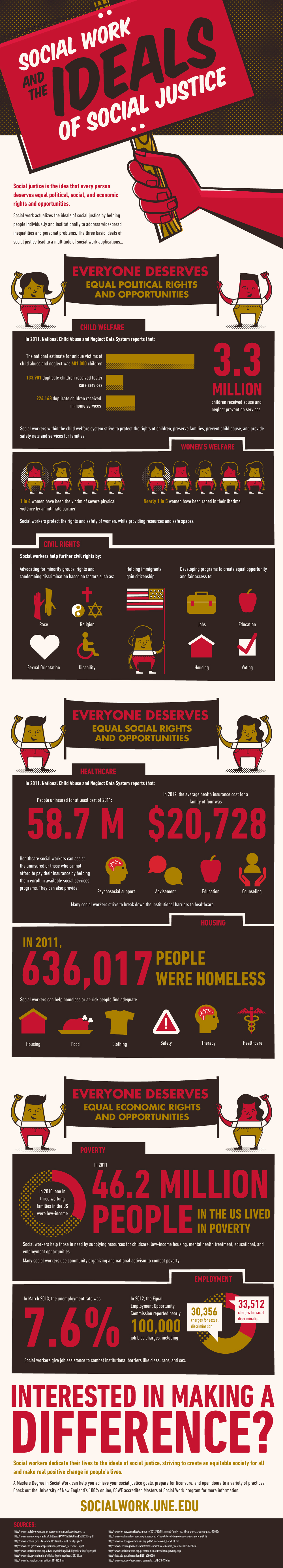 8 Infographic Design Social Welfare Images