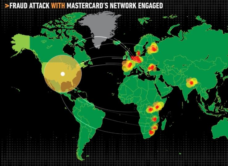 Mastercard ?s safety net