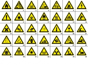 Safety Hazard Signs and Symbols