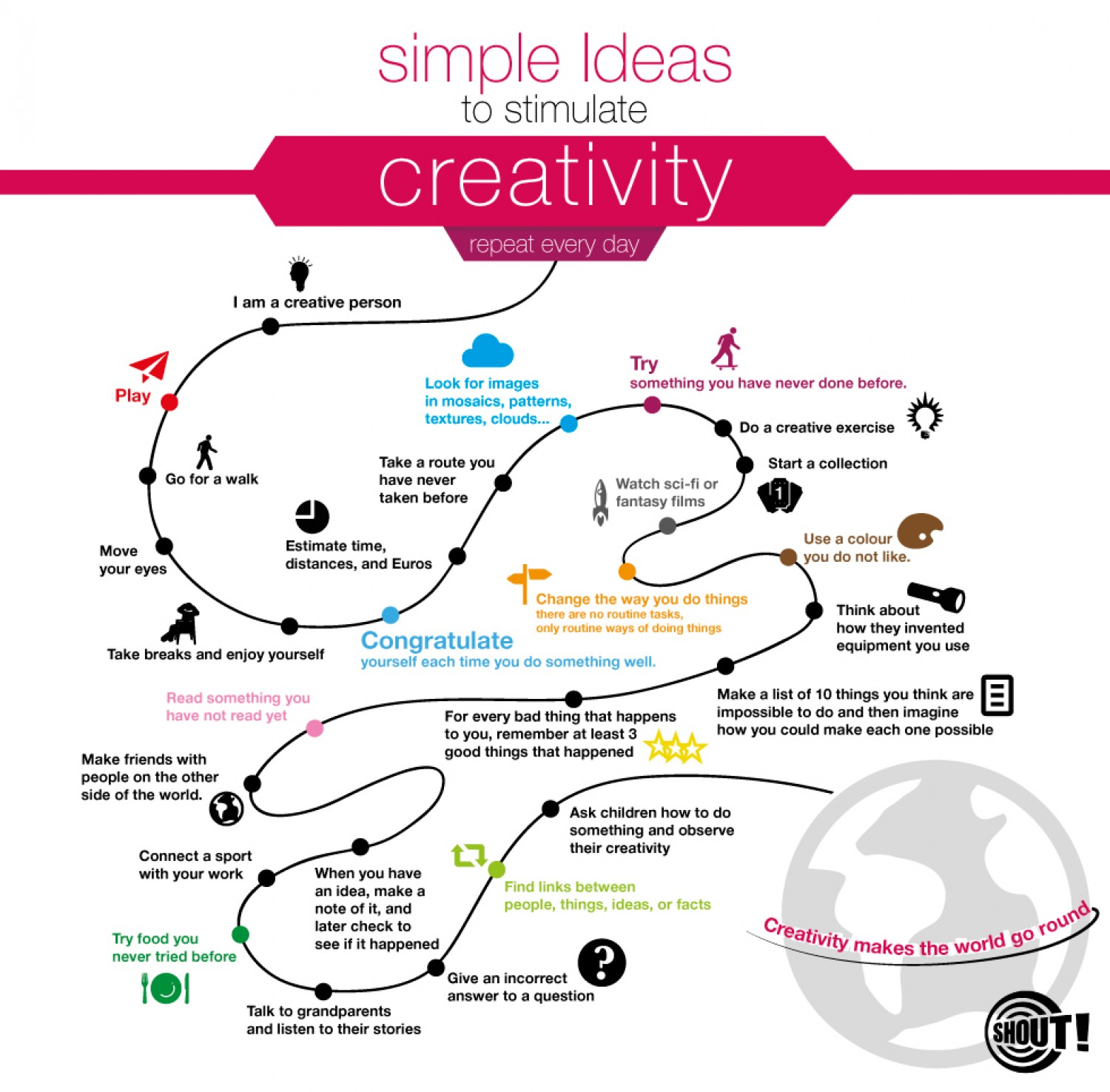 10 Simple Infographic Design Images